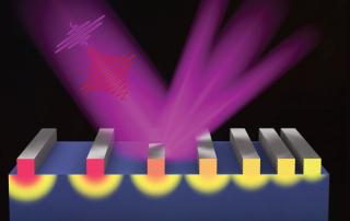 Stroboscopic Imaging of Nanoscale Transport