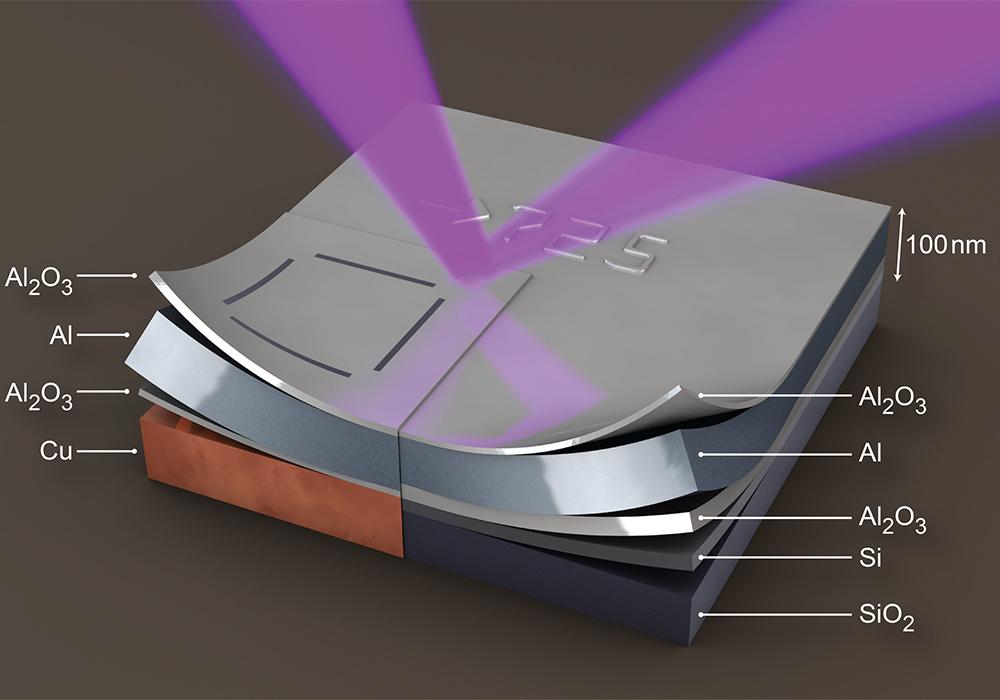 Ultrafast VUV/EUV Coherent Imaging